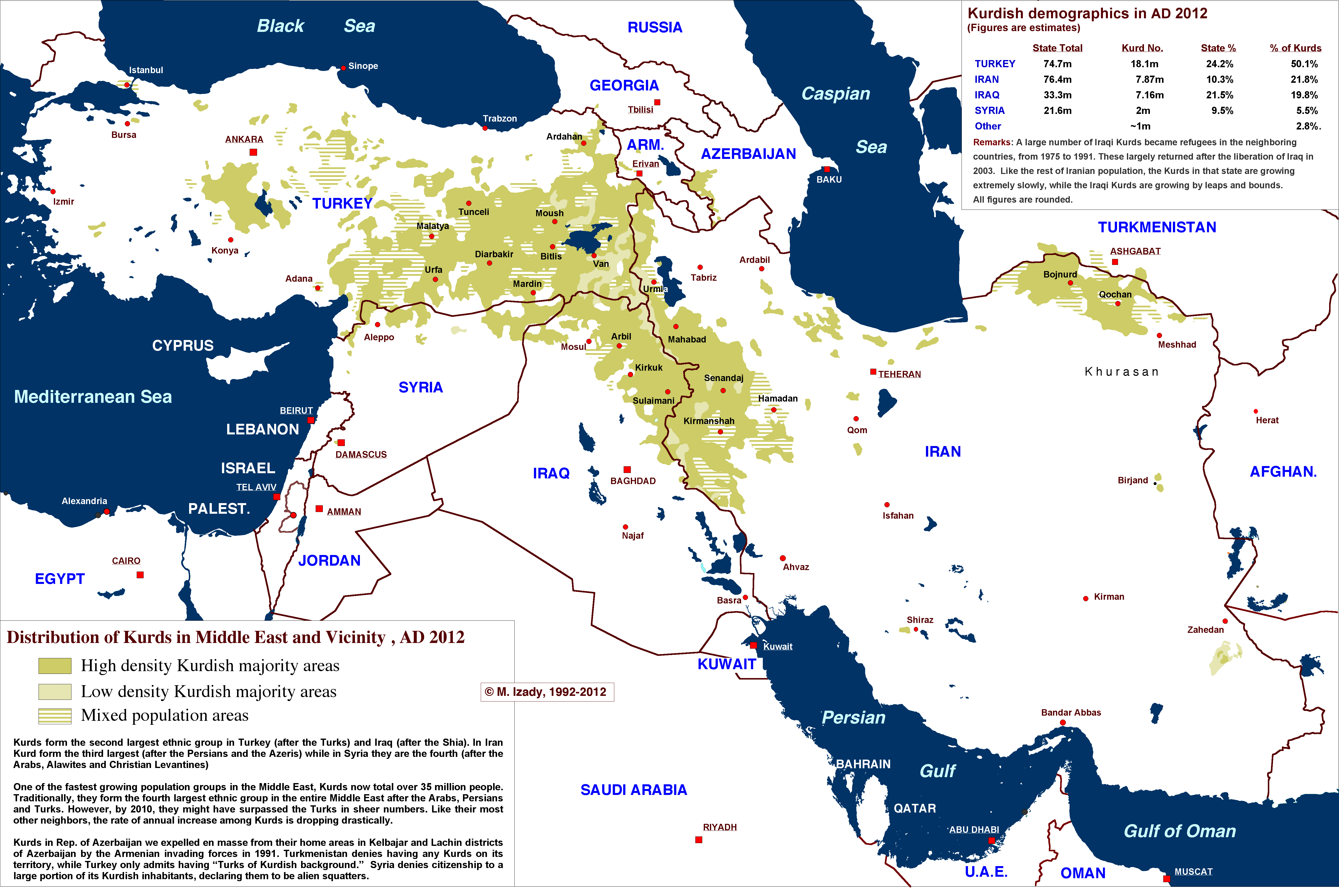 The Kurdish Experiment Mandates that Made the Middle East  Mass